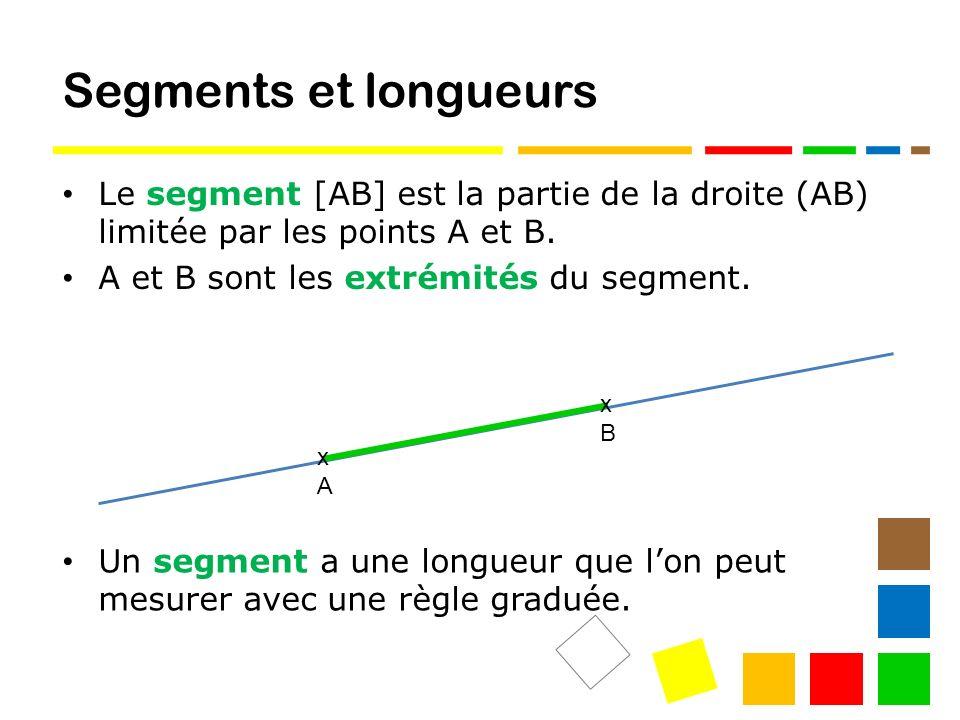 Segments et longueurs Le segment [AB] est la partie de la droite (AB) limitée par les points A et B.